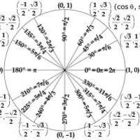Sampson County Schools Math III