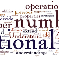Mrs. O'Neil's Unit 1: Rational Number Operations
