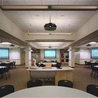Digital Integration for Elementary Education
