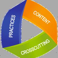 Scientific & Engineering Practices