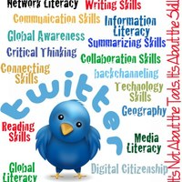 Using Twitter as a Personal Learning Network (PLN)