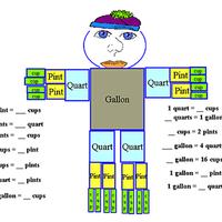 3rd Grade Physical Science Media Center