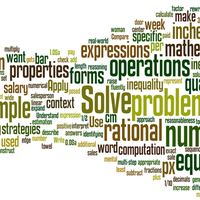 Mrs. O'Neil's Unit 2: Expressions and Equations
