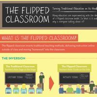Resources for flipping your middle school science classroom.