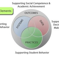 Behavioral Support: A Guide to Inclusive Practices