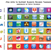 Apps for HOTS (Higher Order Thinking Skills)