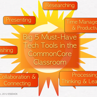 5 Must-Have Tools for PBL
