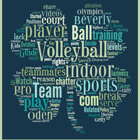 Volleyball Coaching Resources