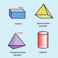 Geometry Surface Area and Volume