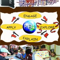 PBL Portfolio