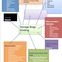 Why should and how could teenage binge drinking be reduced?