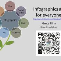 Infographics are for everyone!