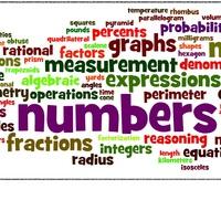 Denton Math Resources