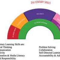 Eisenhower Elementary - 21st Century Learners