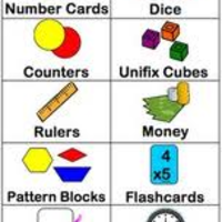 Labels for Math Manipulatives