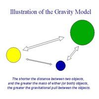 Models and STEM
