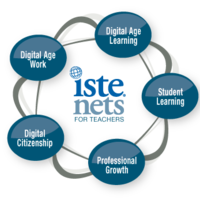21ST. CENTURY LEARNING AND INNOVATIONS SKILLS