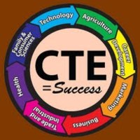 CTE Websites