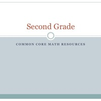 Second Grade Common Core Math Resources