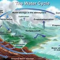 Hydrology Review