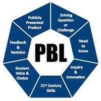 Project-Based Learning @ Kindergarten to 2nd grade