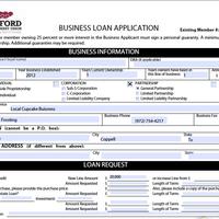 Loan Application Porfolio