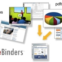 Learning about Livebinders