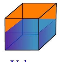 Volume Webquest