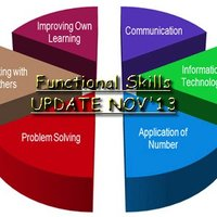 Resources for Learning Providers delivering Functional Skills here in the UK