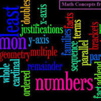 Killingly Public Schools CCSS K-12 Math Resources