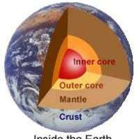 Earth's Structure Webquest