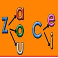 """Las letras """" C """" y """" Z """""""