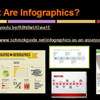 TCEA 2014 - Infographics: Illustrating Data