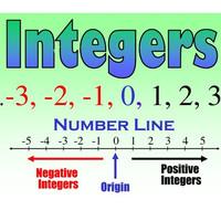 6th Grade Math: Integers