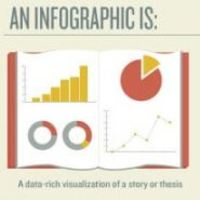 Infographics for K-6