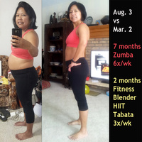 Fat Loss & Fitness