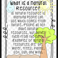 Limited Natural Resources