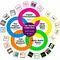 Digital Classroom Professional Development