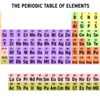 Elements-students-use
