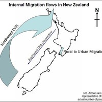 Migration in New Zealand