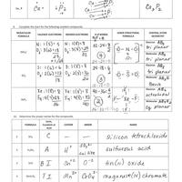 BNHS Chemistry Final Exam Practice Test