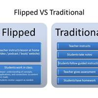 Flipping Your Elementary Classroom