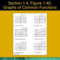 1.3 Define Functions