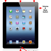 iPad Orientation Class