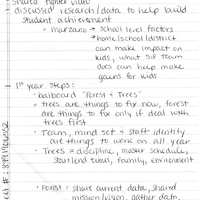2014-2015 Max Larsen School Notes