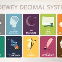 Dewey Decimal - Rodriguez