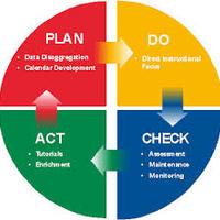 Reading Improvement Plans & Apps