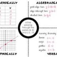 8th grade Module 4 Linear Equations