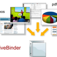 Using LiveBinders in Your Classroom